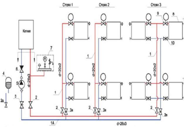 Схема двухконтурной системы отопления Липецк. Услуги сантехнические.